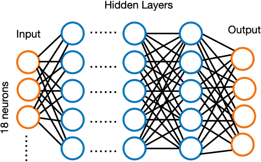 Figure 1 for Using Deep Learning and Explainable Artificial Intelligence in Patients' Choices of Hospital Levels