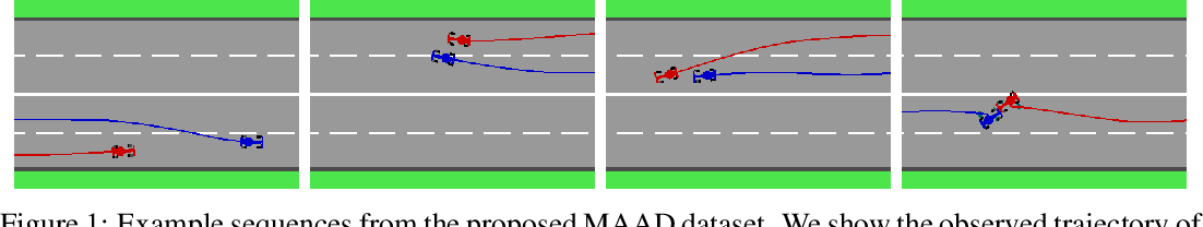 Figure 1 for Anomaly Detection in Multi-Agent Trajectories for Automated Driving