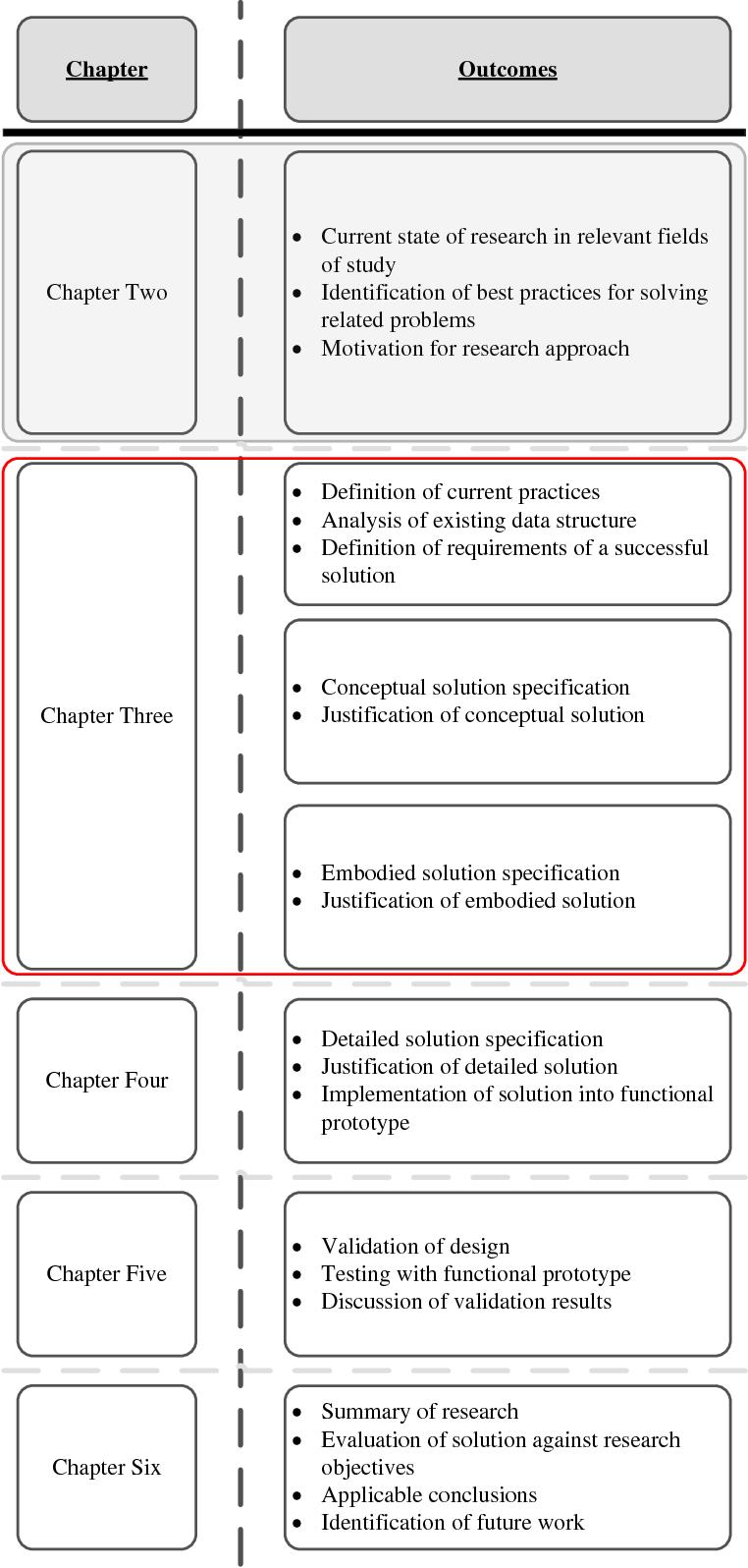 PDF] STANDARDIZATION OF PROCESS SHEET INFORMATION TO SUPPORT