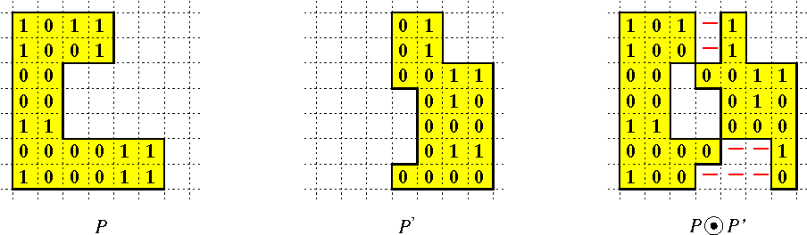 "Fig. 3. The set of positions P ′′ is the composition of the sets P and P ′. The symbol ""−"" stands for the undefined element."