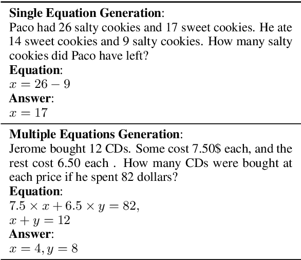 Figure 1 for MWPToolkit: An Open-Source Framework for Deep Learning-Based Math Word Problem Solvers