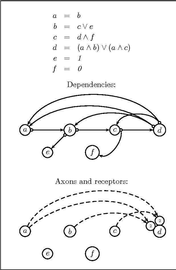 Boolean Equation Solving As Graph Traversal