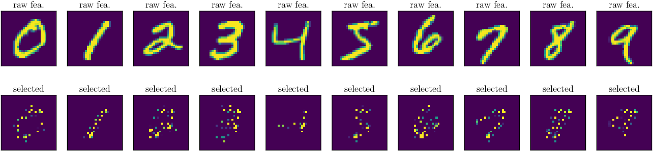 Figure 1 for Feature Selection Using Batch-Wise Attenuation and Feature Mask Normalization