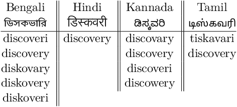Figure 1 for Language-agnostic Multilingual Modeling