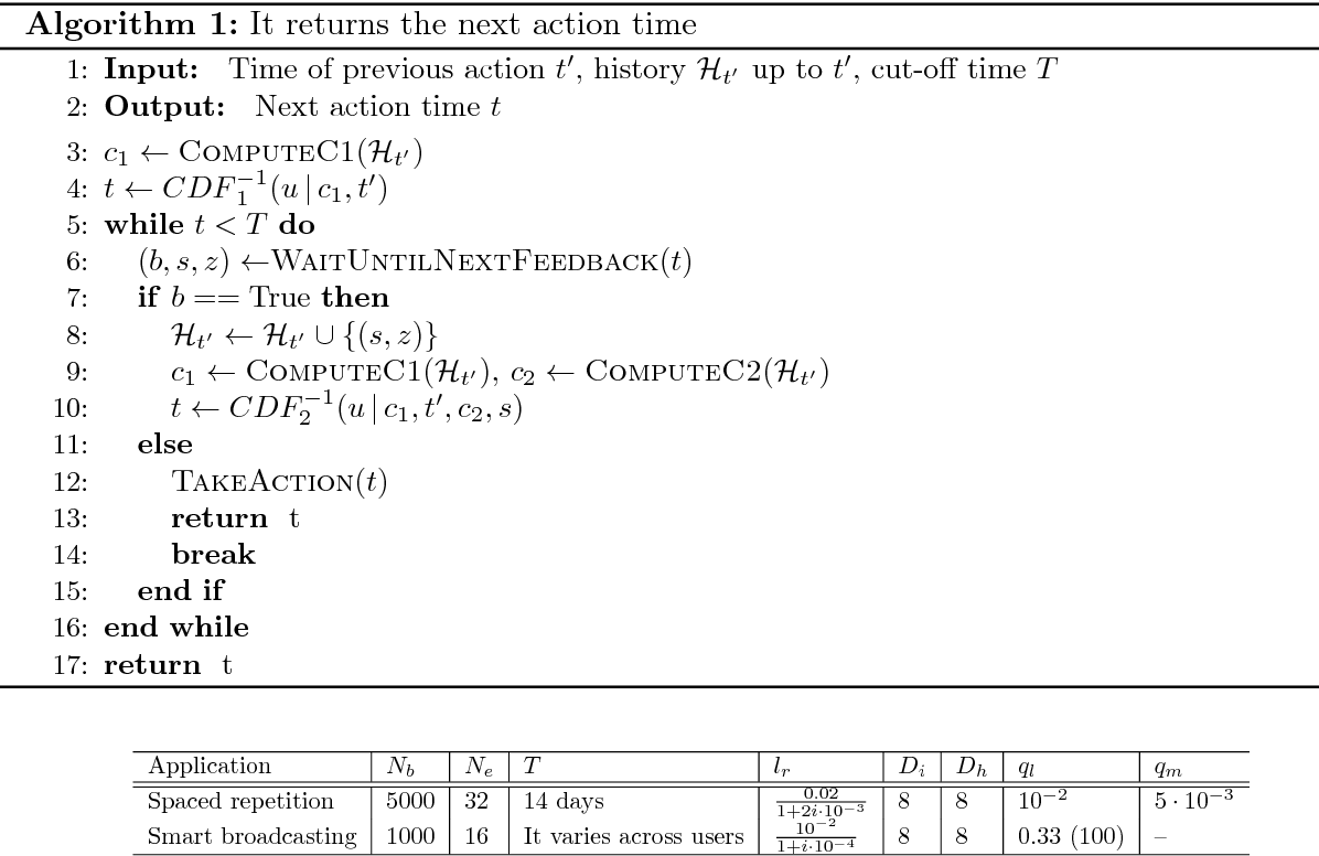 Figure 2 for Deep Reinforcement Learning of Marked Temporal Point Processes