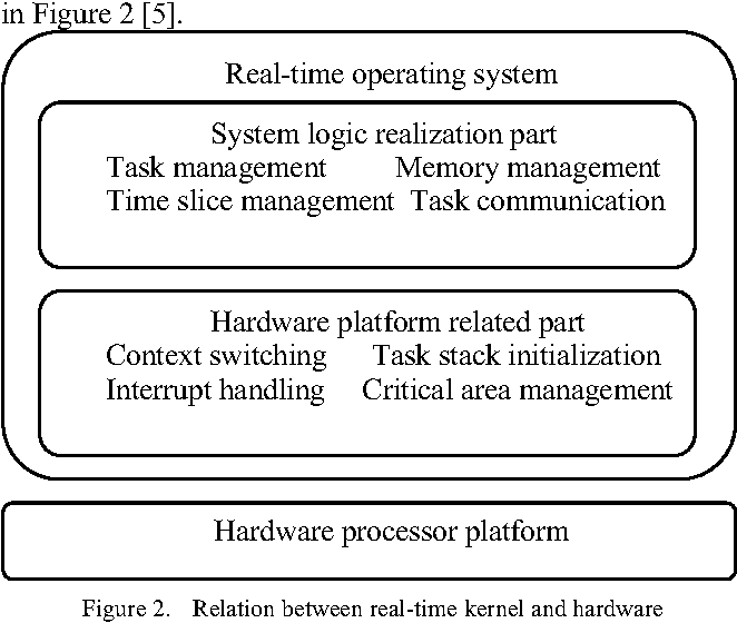Figure 2 from Analysis and Implementation of Migrating Real