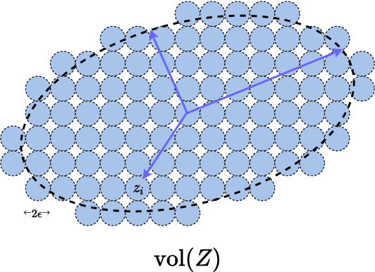 Figure 4 for ReduNet: A White-box Deep Network from the Principle of Maximizing Rate Reduction