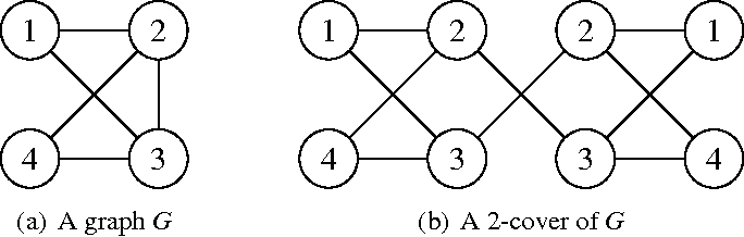 Figure 4 for Message-Passing Algorithms for Quadratic Minimization