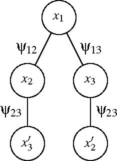 Figure 2 for Message-Passing Algorithms for Quadratic Minimization