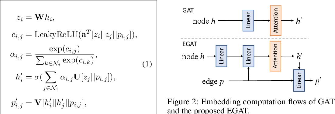 Figure 3 for RetroXpert: Decompose Retrosynthesis Prediction like a Chemist