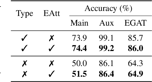 Figure 2 for RetroXpert: Decompose Retrosynthesis Prediction like a Chemist