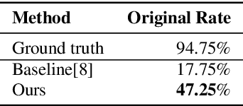 Figure 2 for Zero-Shot Text-to-Speech for Text-Based Insertion in Audio Narration