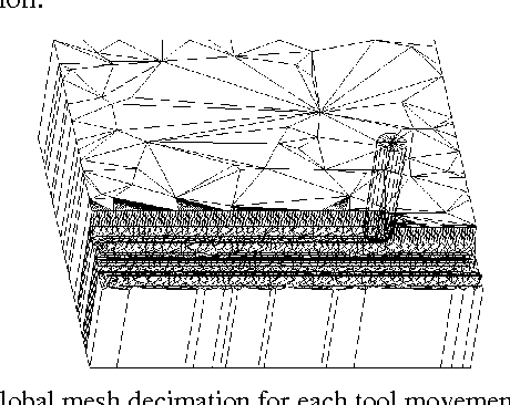 PDF] LOCAL MESH DECIMATION FOR REAL-TIME THREE-AXIS NC MILLING