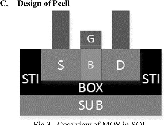 Figure 3 from PDK design of 0 13um SOI process - Semantic Scholar