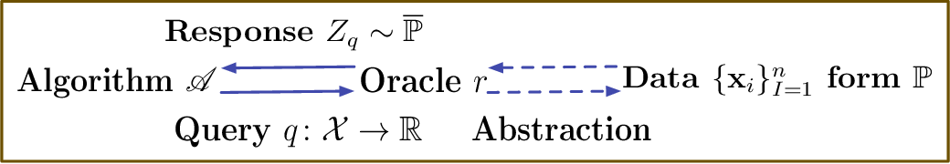 Figure 1 for Curse of Heterogeneity: Computational Barriers in Sparse Mixture Models and Phase Retrieval