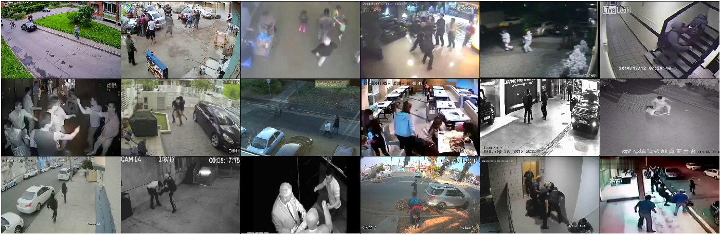 Figure 1 for RWF-2000: An Open Large Scale Video Database for Violence Detection