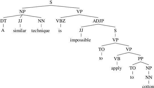 Figure 2 for A Survey of Syntactic-Semantic Parsing Based on Constituent and Dependency Structures