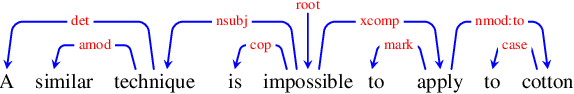 Figure 4 for A Survey of Syntactic-Semantic Parsing Based on Constituent and Dependency Structures