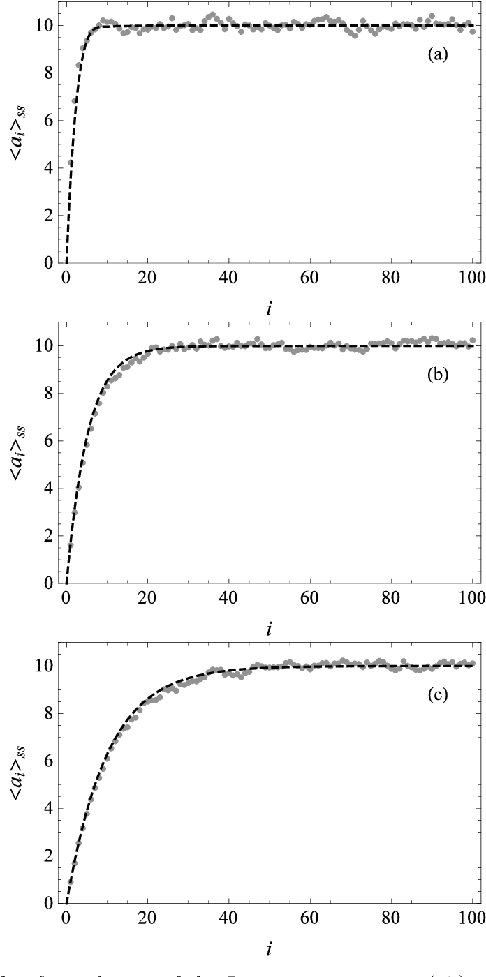 Stochastic interpretation of the advection-diffusion equation and