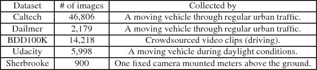 Figure 2 for Addressing Training Bias via Automated Image Annotation