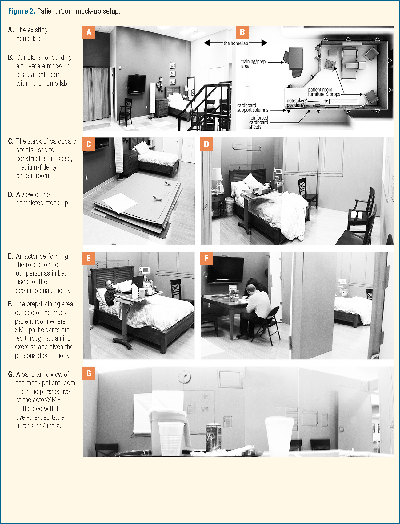 Table 2 from Examination of How and Why Over-the-Bed Tables