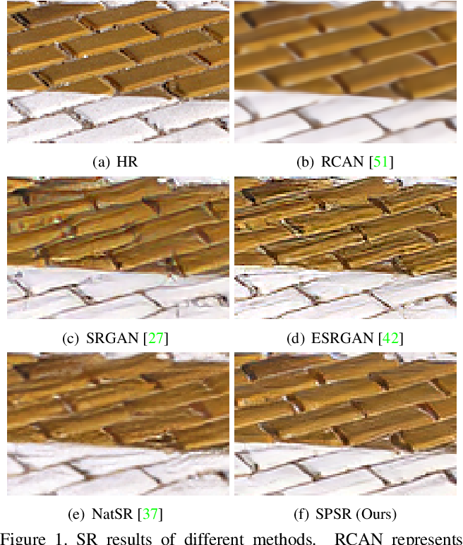Figure 1 for Structure-Preserving Super Resolution with Gradient Guidance