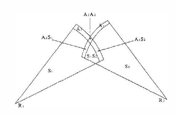Figure 1 for Bayes Networks for Sonar Sensor Fusion