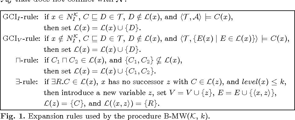 Figure 1 for Algorithm for Adapting Cases Represented in a Tractable Description Logic