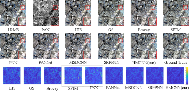 Figure 4 for Pan-sharpening via High-pass Modification Convolutional Neural Network
