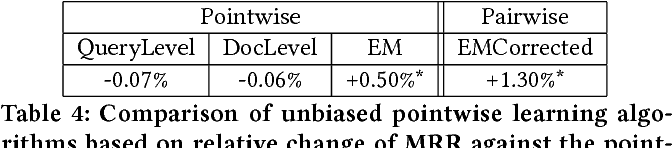Position Bias Estimation for Unbiased Learning to Rank in