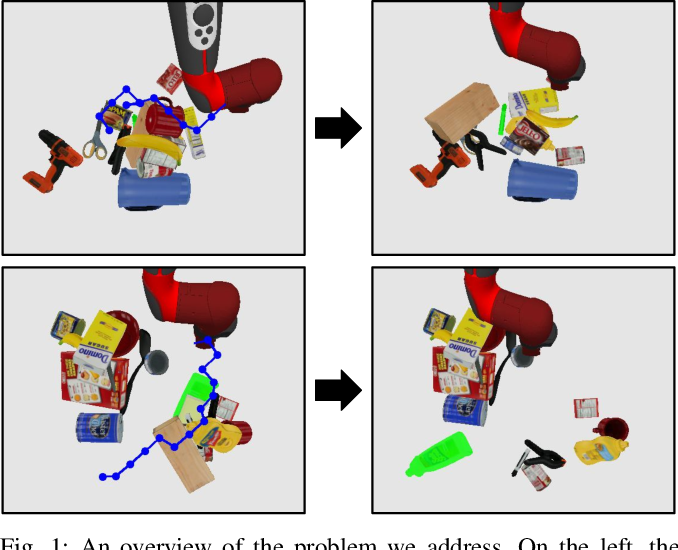 Figure 1 for Visuomotor Mechanical Search: Learning to Retrieve Target Objects in Clutter