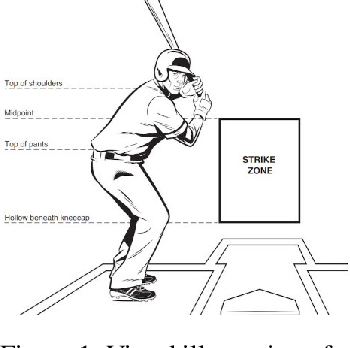 Figure 1 for Computing an Optimal Pitching Strategy in a Baseball At-Bat
