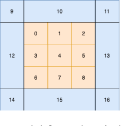 Figure 3 for Computing an Optimal Pitching Strategy in a Baseball At-Bat