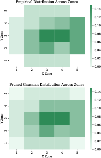 Figure 4 for Computing an Optimal Pitching Strategy in a Baseball At-Bat