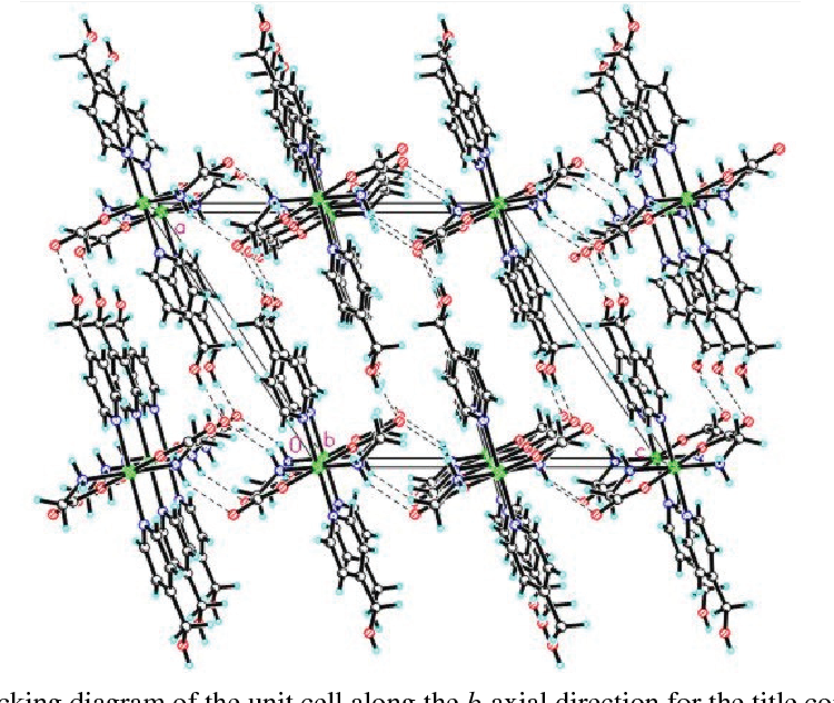 Figure 2 From Synthesis Crystal Structure Of And Dft Calculations