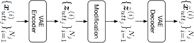 Figure 3 for Unsupervised Domain Adaptation for Robust Speech Recognition via Variational Autoencoder-Based Data Augmentation