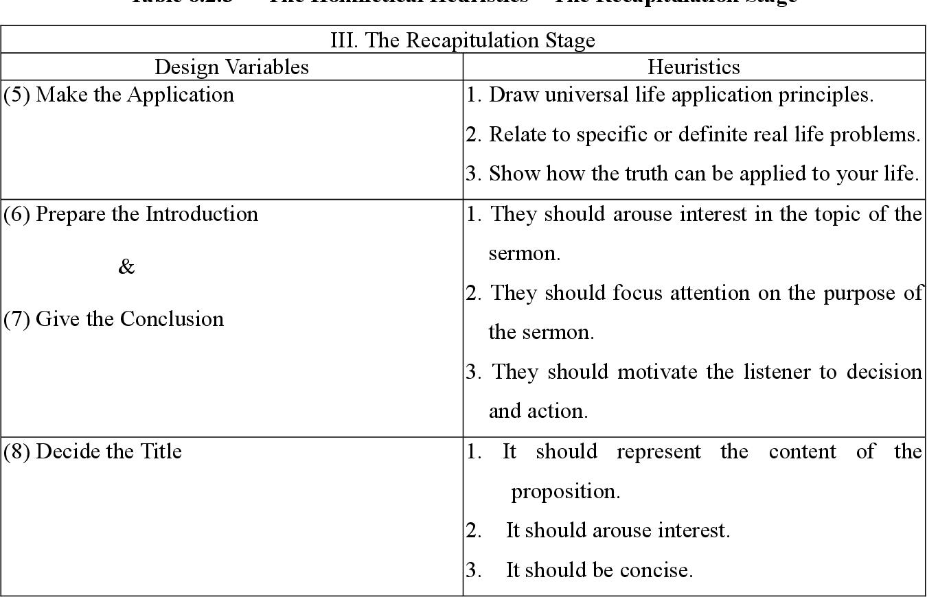 PDF] Heuristic combinatorial optimization in the design for