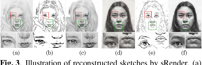 Figure 4 for Bridging Unpaired Facial Photos And Sketches By Line-drawings