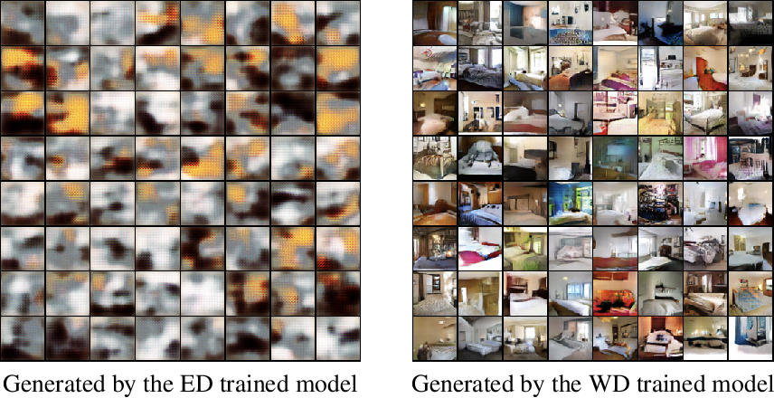 Figure 3 for Geometrical Insights for Implicit Generative Modeling