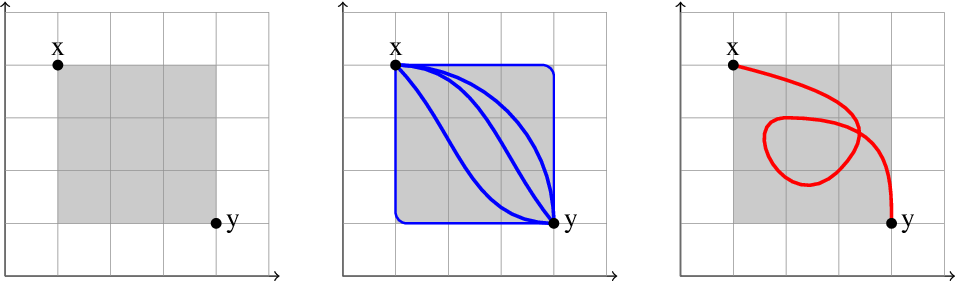Figure 4 for Geometrical Insights for Implicit Generative Modeling