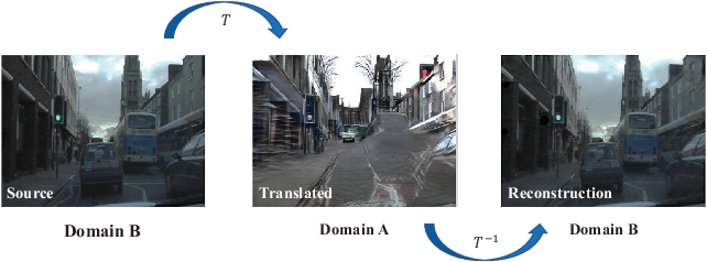 Figure 1 for Mutual-GAN: Towards Unsupervised Cross-Weather Adaptation with Mutual Information Constraint