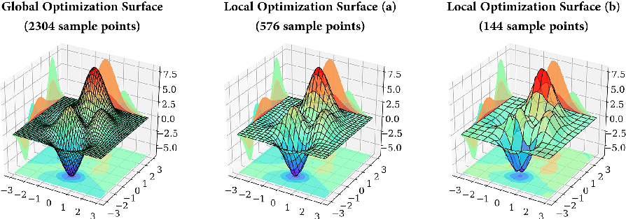 Figure 3 for HLSGD Hierarchical Local SGD With Stale Gradients Featuring