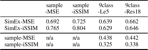 Figure 4 for SimEx: Express Prediction of Inter-dataset Similarity by a Fleet of Autoencoders