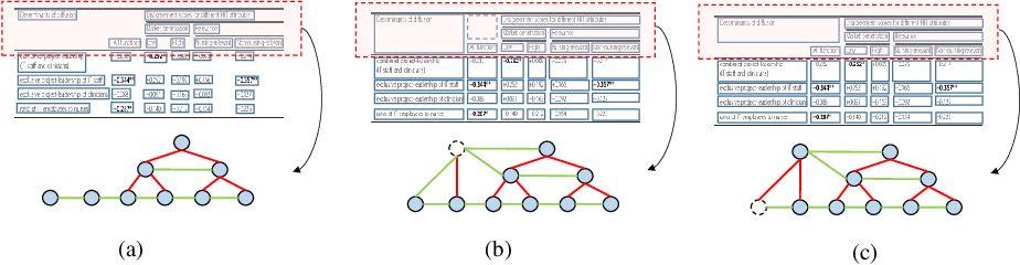 Figure 1 for LGPMA: Complicated Table Structure Recognition with Local and Global Pyramid Mask Alignment