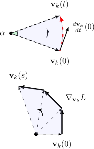 Figure 1 for Optimization Theory for ReLU Neural Networks Trained with Normalization Layers