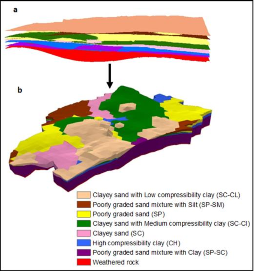 Figure 5 from Building 3 D subsurface models and mapping depth to