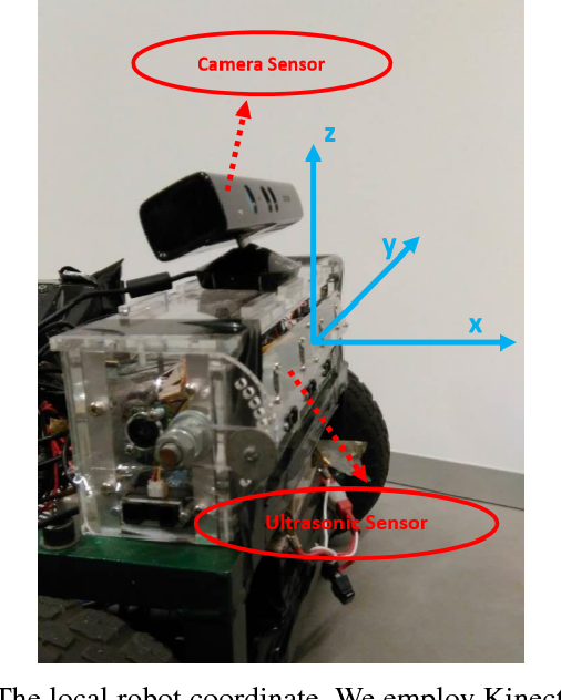 Figure 1 for Real-time 3D Human Tracking for Mobile Robots with Multisensors
