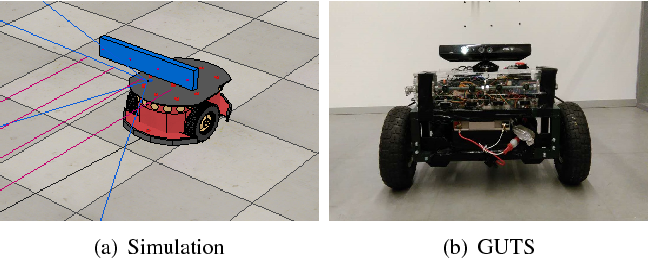 Figure 3 for Real-time 3D Human Tracking for Mobile Robots with Multisensors