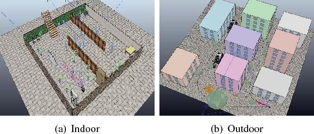 Figure 4 for Real-time 3D Human Tracking for Mobile Robots with Multisensors