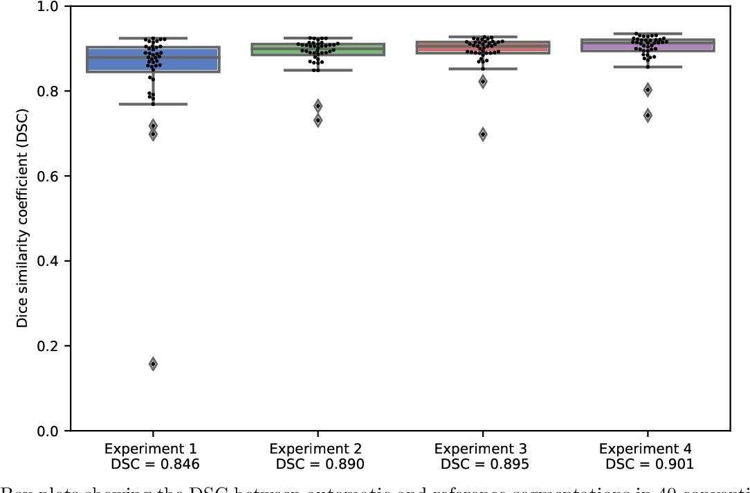 Figure 1 for Improving Myocardium Segmentation in Cardiac CT Angiography using Spectral Information
